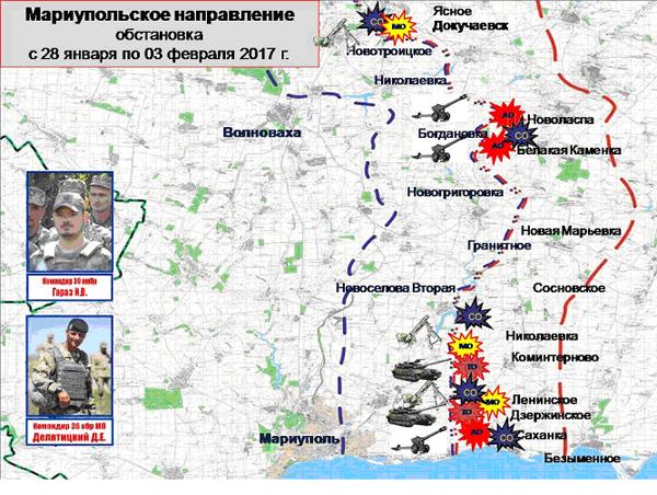 НМ МО ДНР Эдуард Басурин сводки 2017